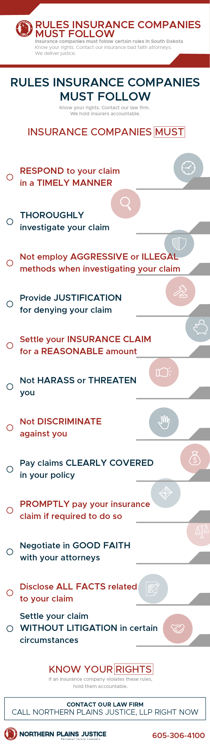 Rules Insurance Companies Must Follow Infographic