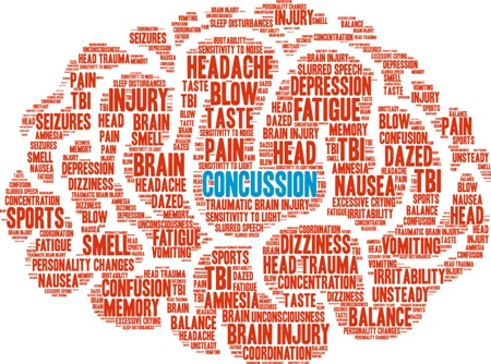 Kentucky concussion lawyer in Louisville