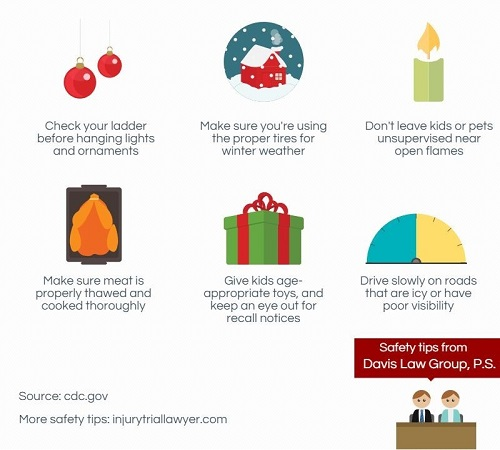 holiday safe driving tips