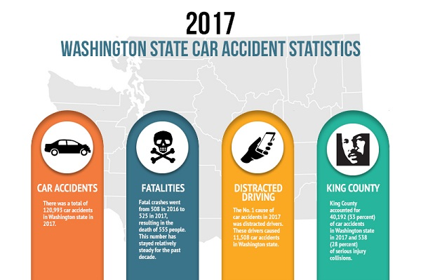 2017 car accident stats
