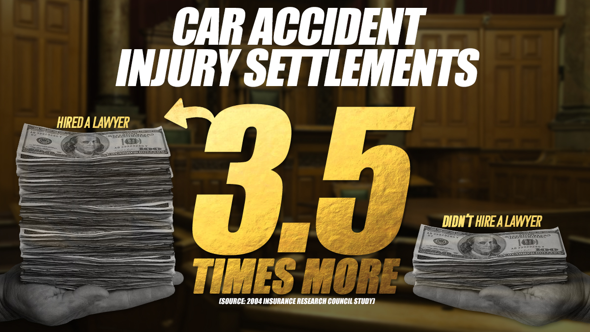 car accident lawyer 3.5 settlement