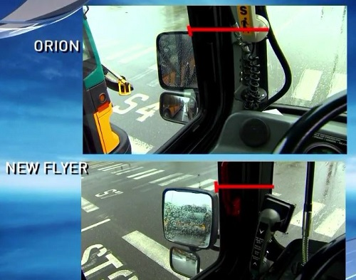 bus accident blind spot