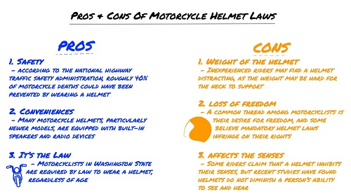 motorcycle helmet laws