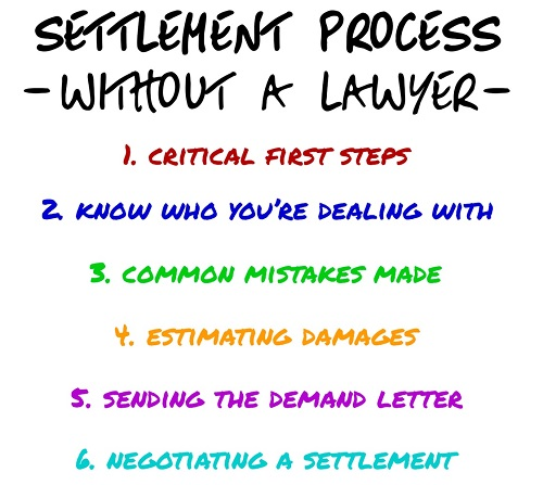 settle accident case without a lawyer