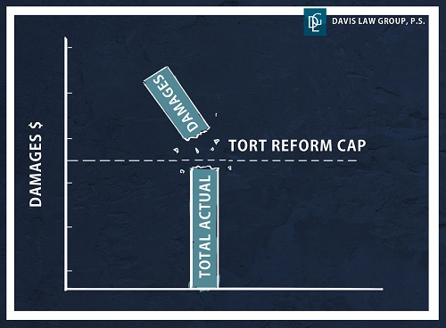 tort reform medical malpractice problem