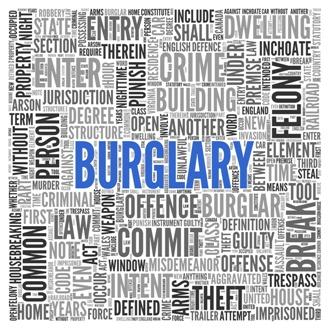 Burglary Word Cloud