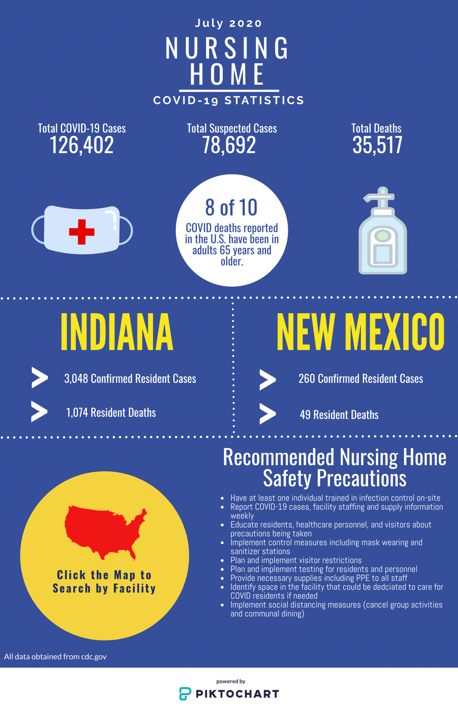 COVID-19 in nursing homes: an Infographic