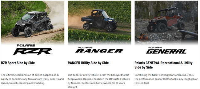 The popular Polaris brand of ATVs has issued massive recalls due to fire and burn hazards.