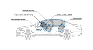 There Are Different Types of Airbags That Deploy During a Wreck