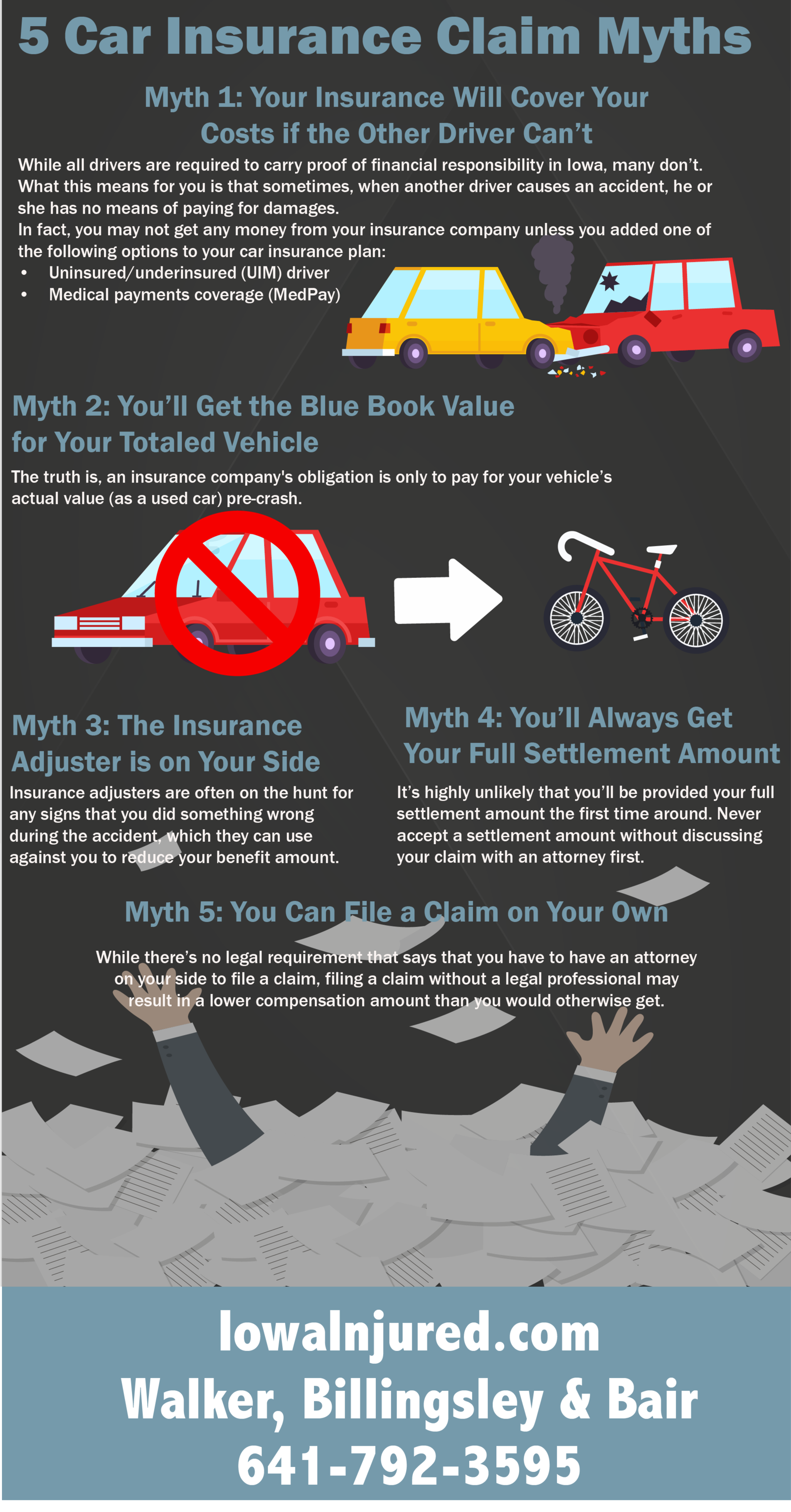 5 Car Insurance Claim Myths in Iowa