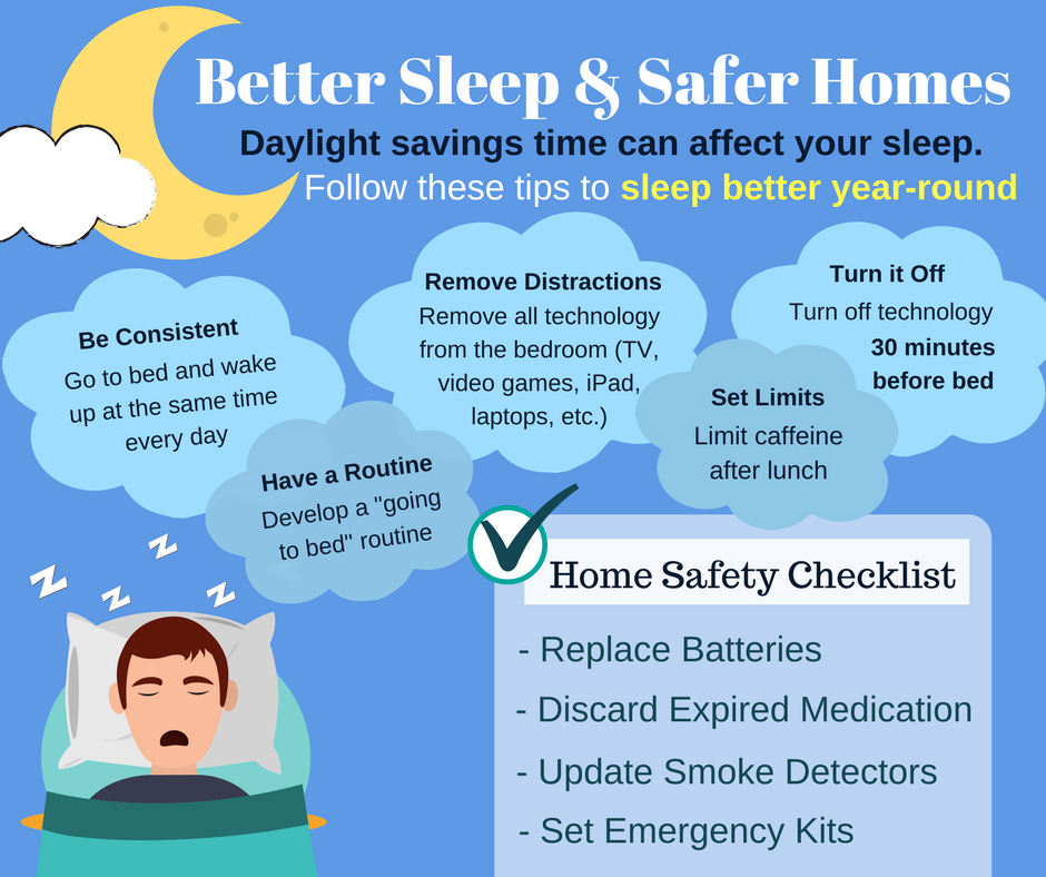 Better sleep and safer hours inforgraphic for daylight savings time
