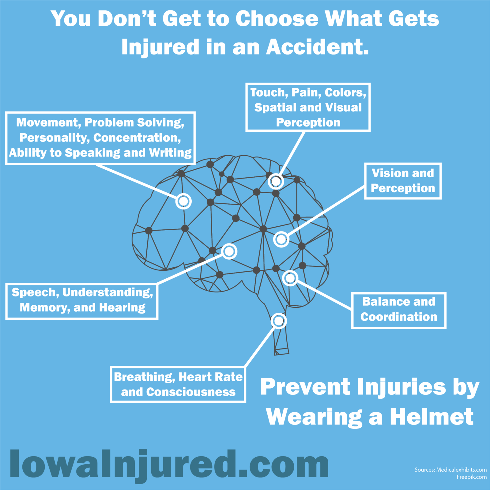 Brain Injury Wear motorcycle helmet to prevent injuries infographic