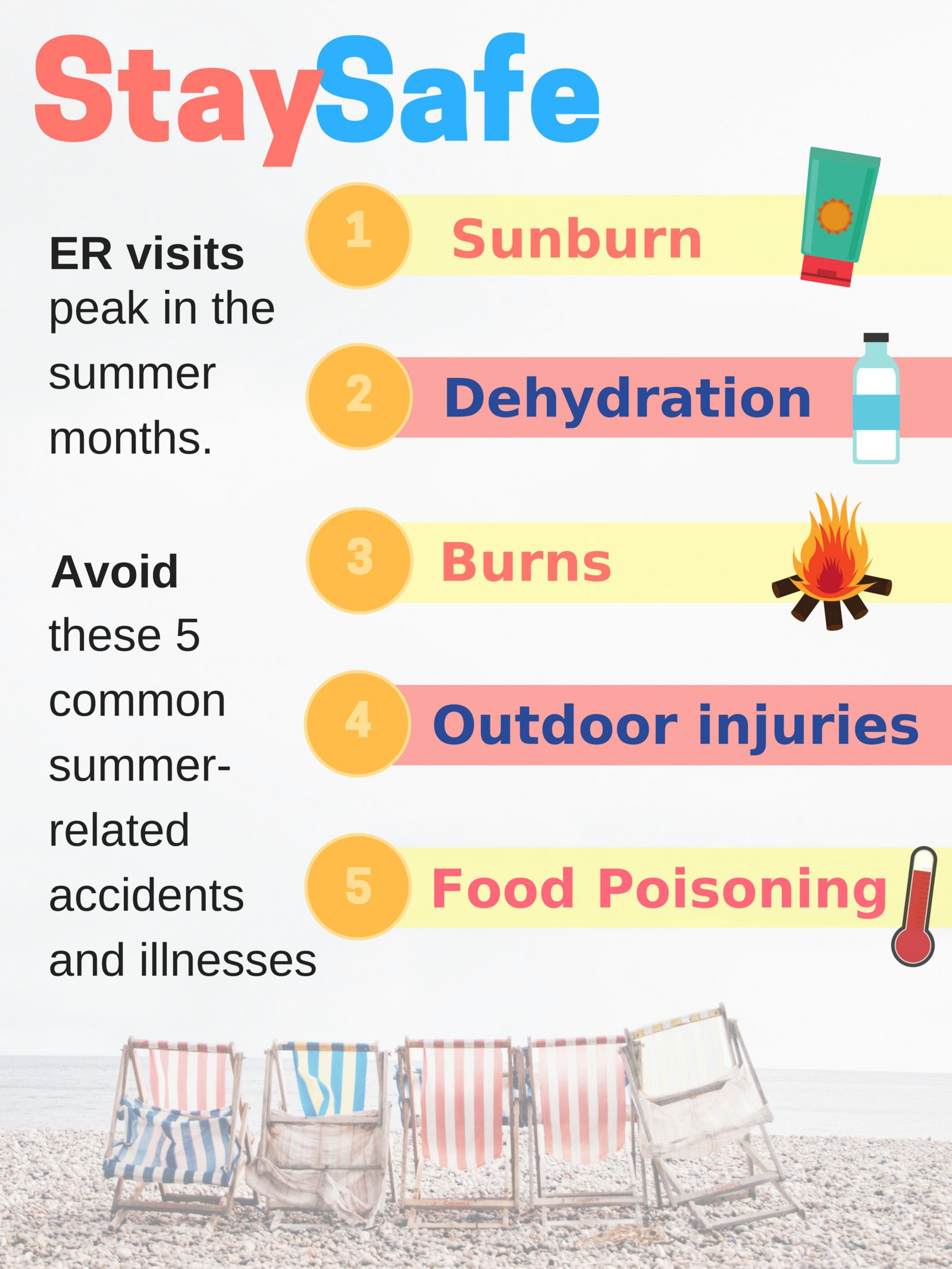Summer Safety Tips; sunburn dehydration burns outdoor injuries and food poisoning