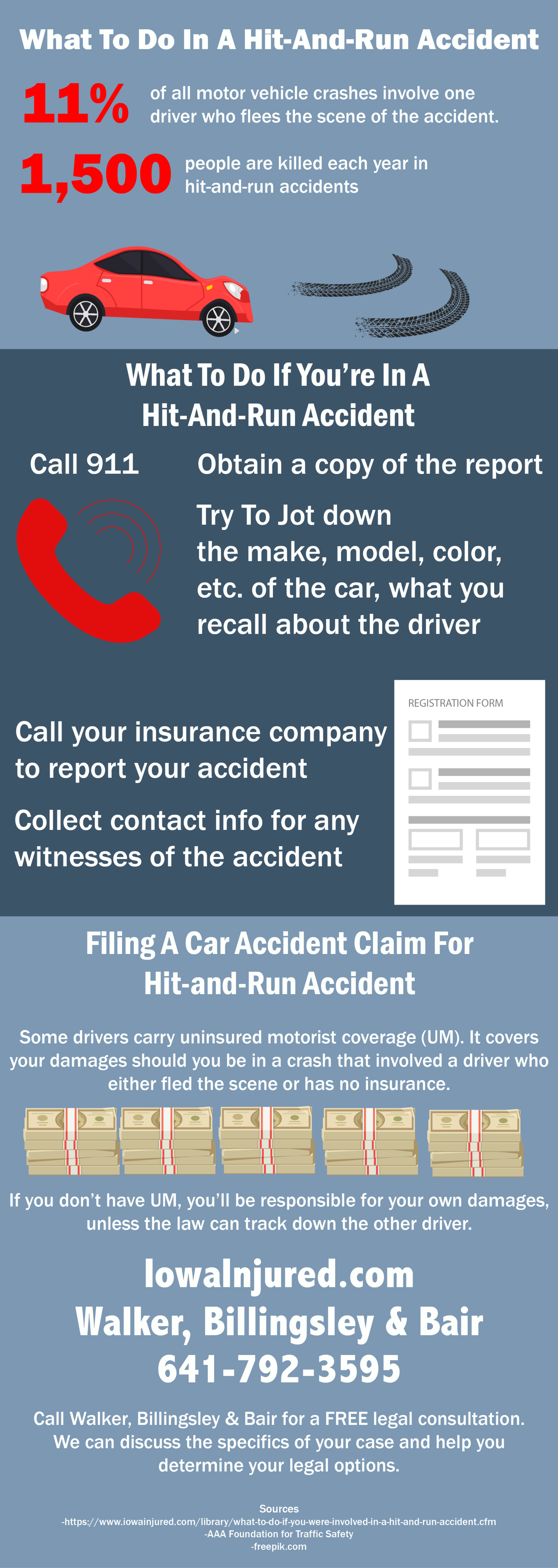 What to do in a hit and run accident iowa injured pedestrian injury