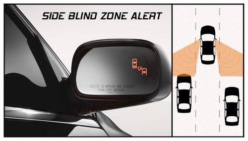 blind spot detection in mirrors