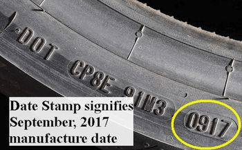 four digit code signifying born on date of tire