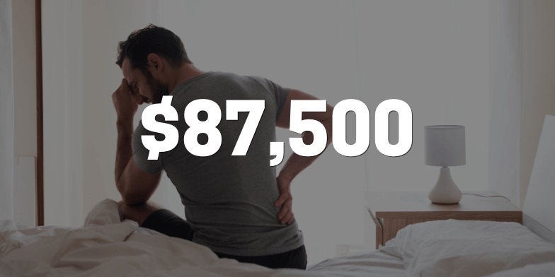 $87,500 Settlement At Mediation for Aggravation Injury