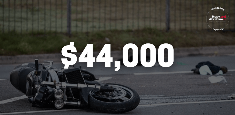 Attorney Timothy settled a Motorcycle case at mediation for $44,000.