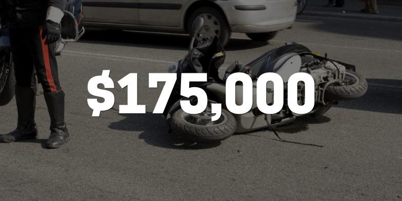 Insurance Denies Claim for Injured Wisconsin Rider