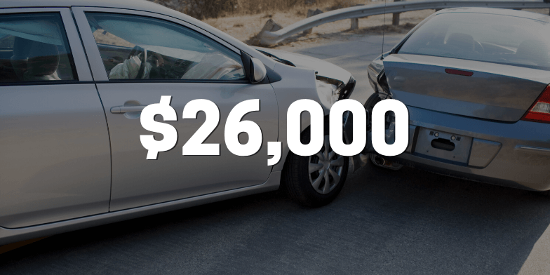 Client Recovers $26,000 After Initial Offer of $3,000