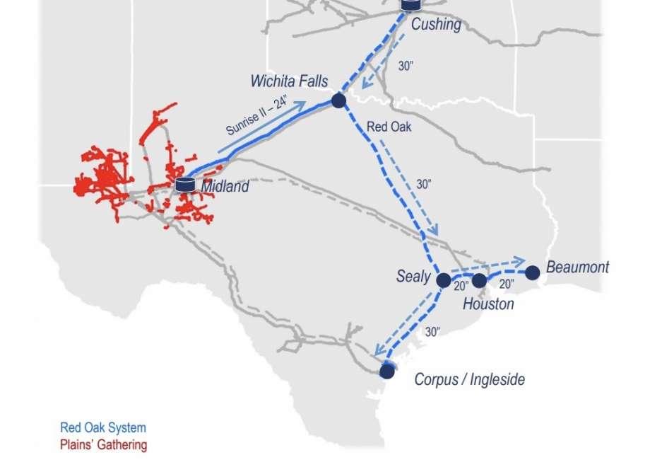 Red Oak Pipeline Project