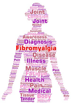 The effects of fibromyalgia