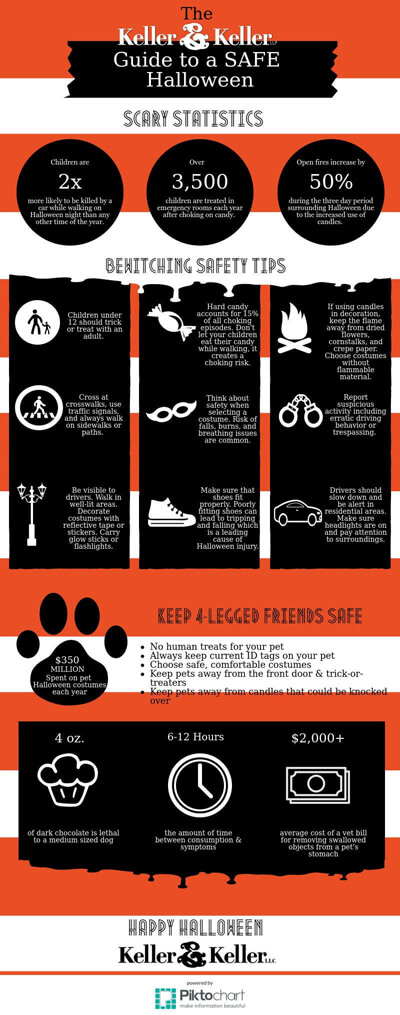The Keller & Keller Guide to a Safe and Spooky Halloween.