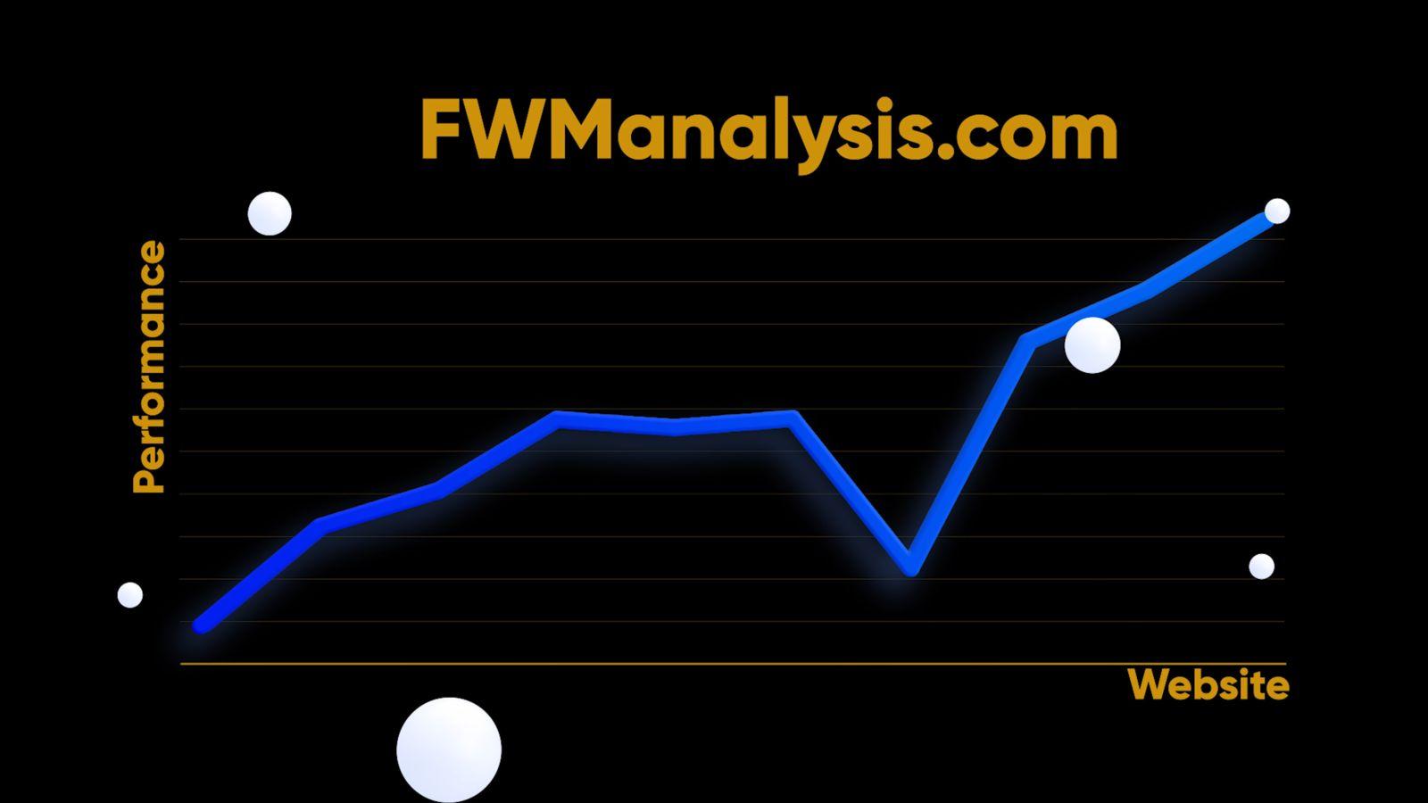 fwm pretty sure graph
