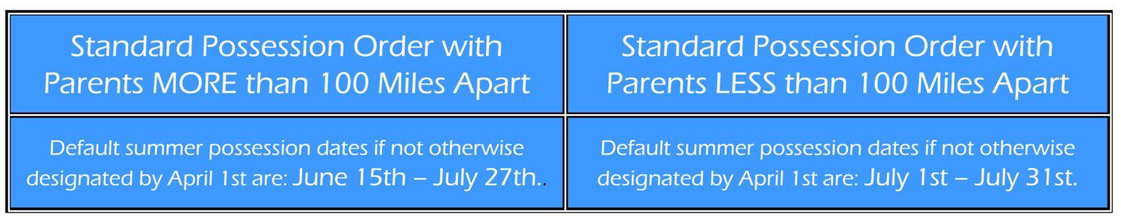 child possession custody chart attorney