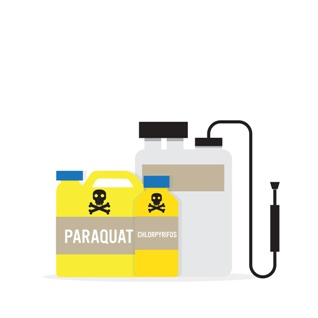Paraquat Chemical Container