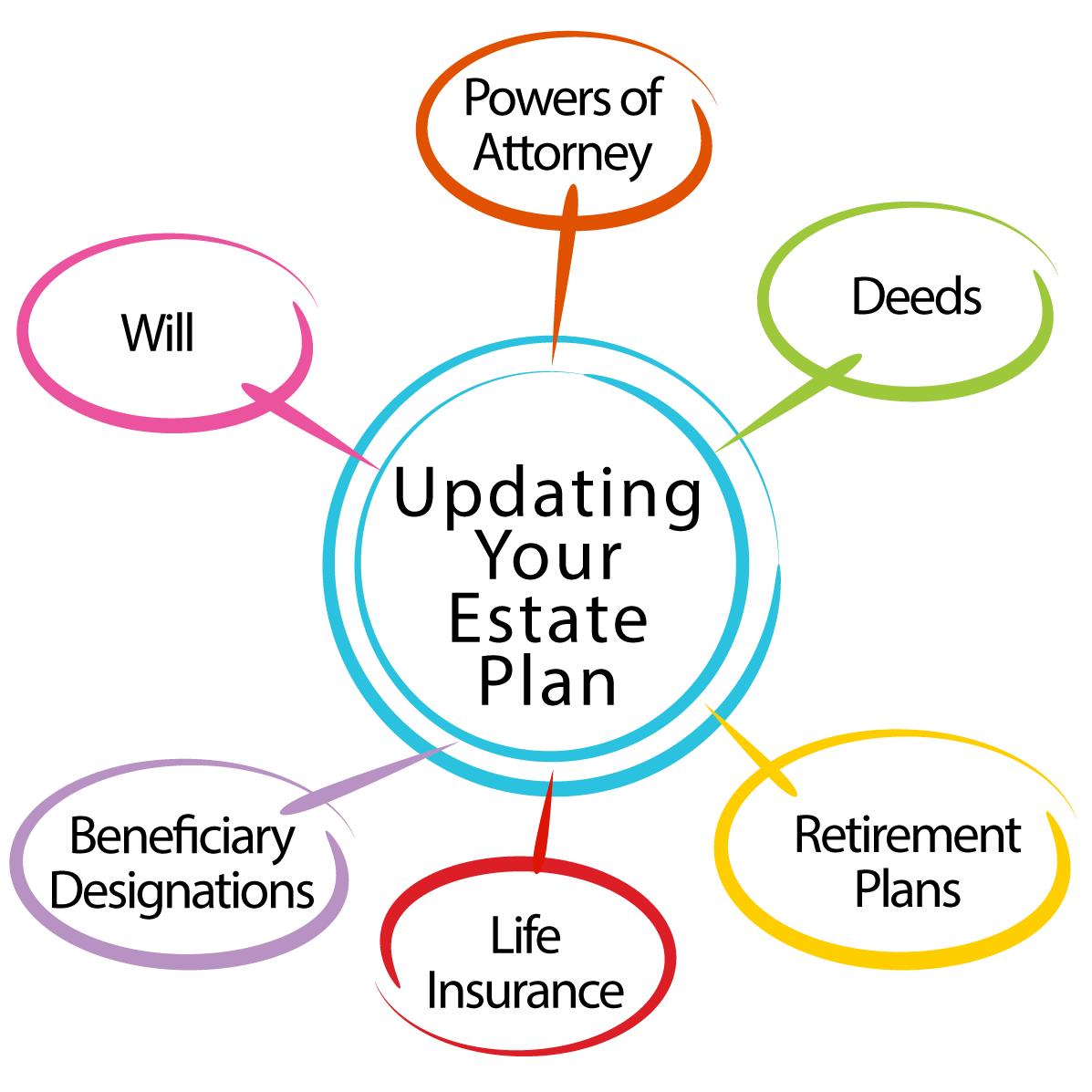 Estate Plan Updates