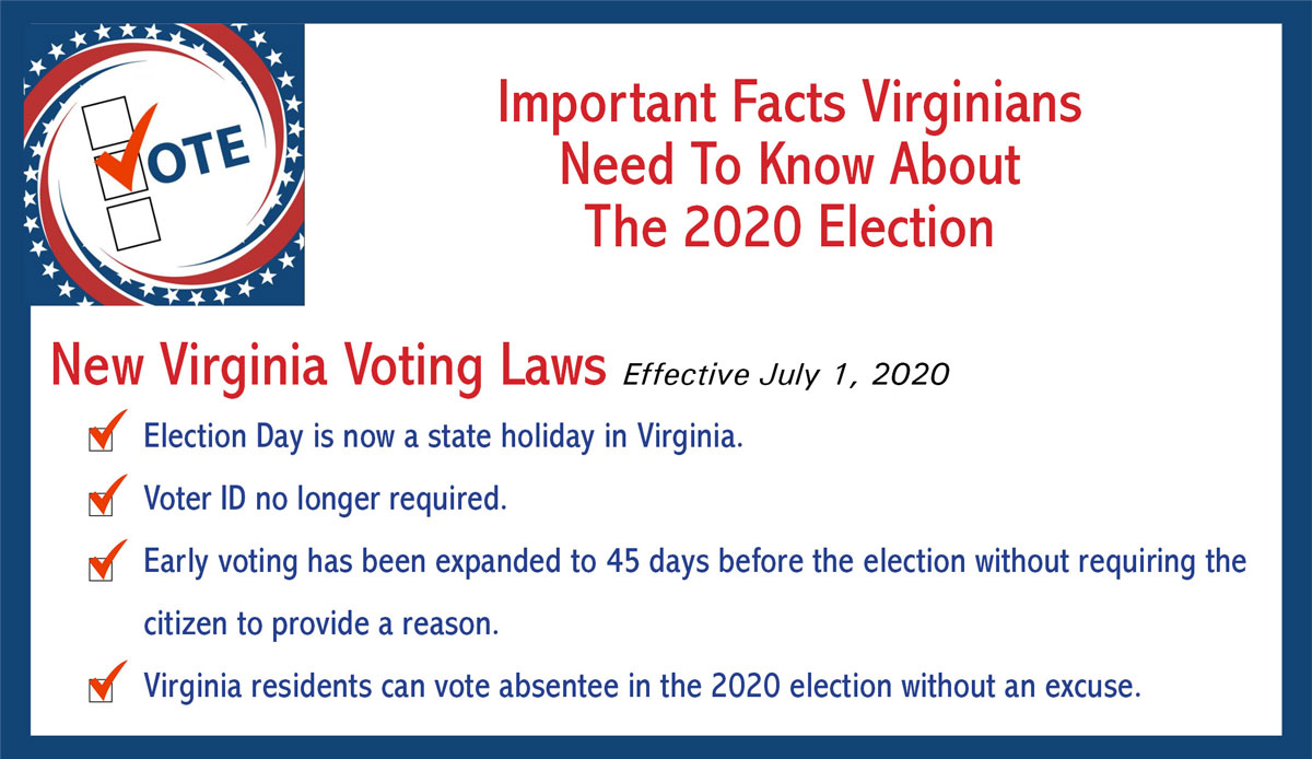 Important facts you need to know about the 2020 Election
