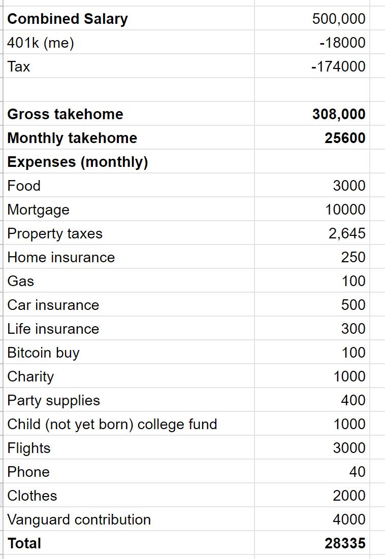 Kansas Couple Struggling on $500k a Year