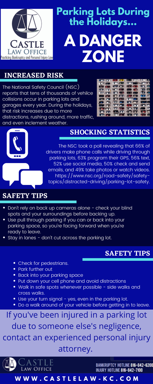 Parking Lot Dangers during the holidays