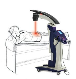 Neither hot nor cool, our MLS laser can directly treat inflammation like the kind associated with plantar fasciitis