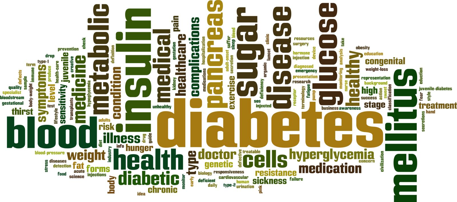 Graphic of words associated with diabetes.