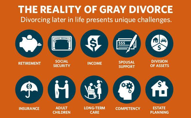 Gray Divorce California Attorney