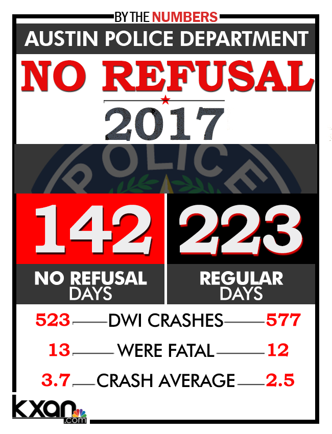 Texas no refusal weekends