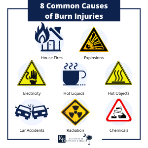 8 common causes of burn injuries
