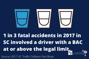 shotglasses showing 1 in 3 fatal SC car accidents caused by drunk driver stats