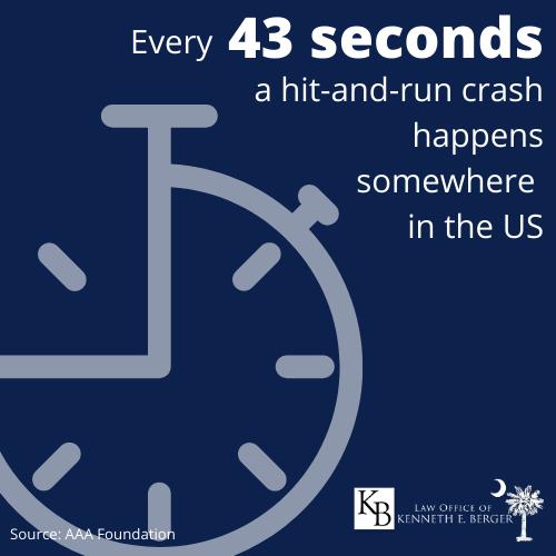 Hit and run crash statistic