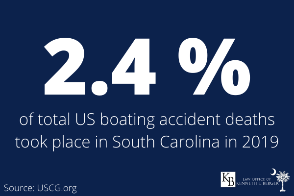 SC fatal boating accident statistics for 2019