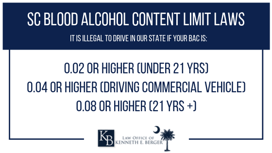 South Carolina blood alcohol content limit laws