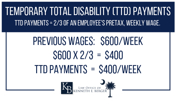 temporary total disability payments calculation