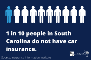 infographic showing 1 in 10 people in SC don't have car insurance