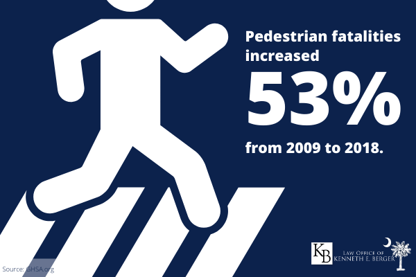 pedestrian traffic fatality infographic