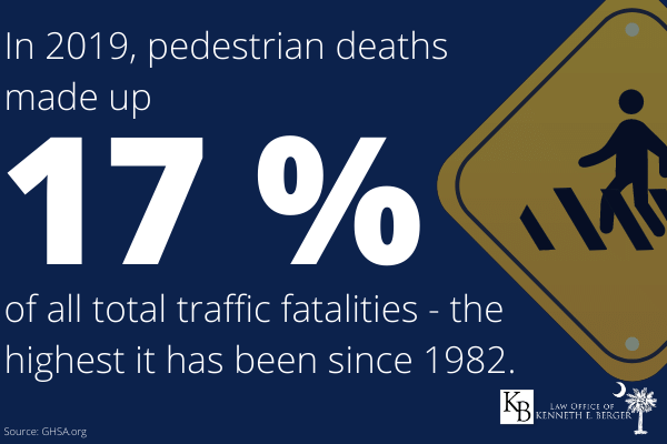 pedestrian death increase infographic
