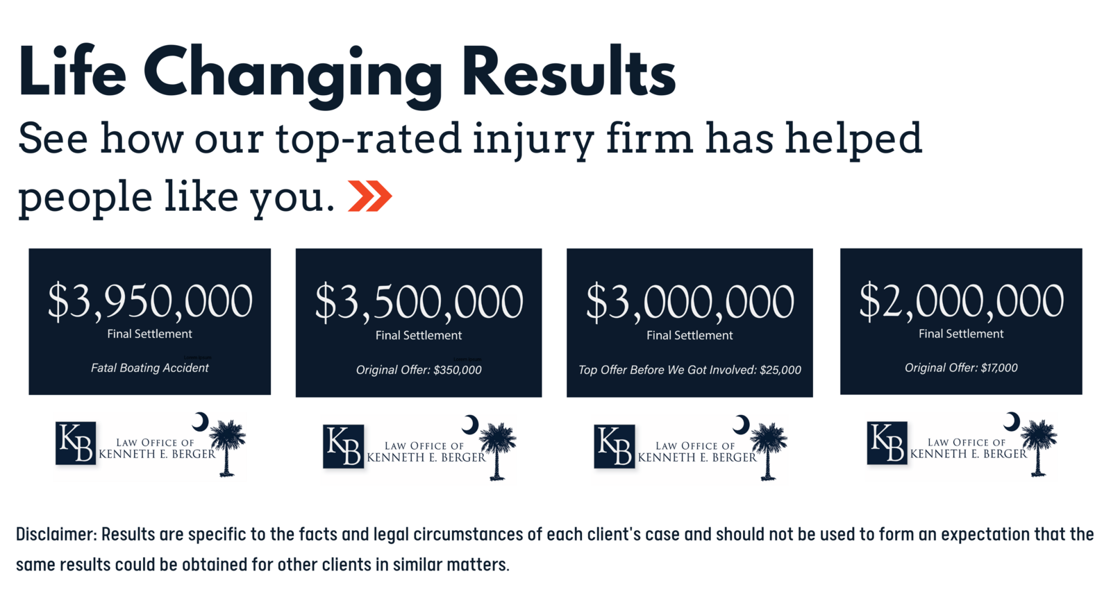 personal injury case results and settlements