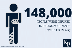 truck accident injury statistics