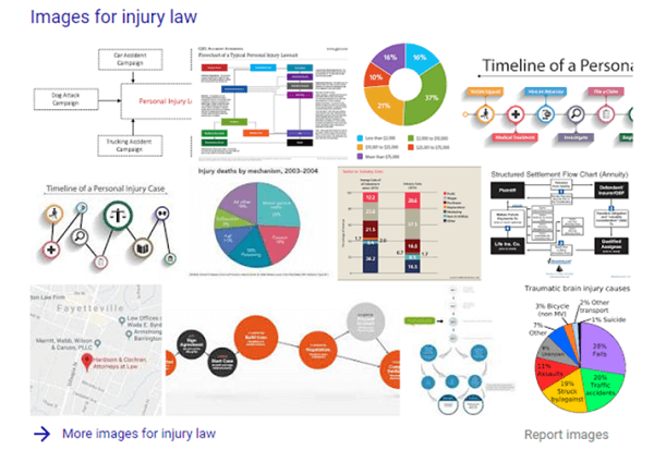 Injury Law Image Pack Example